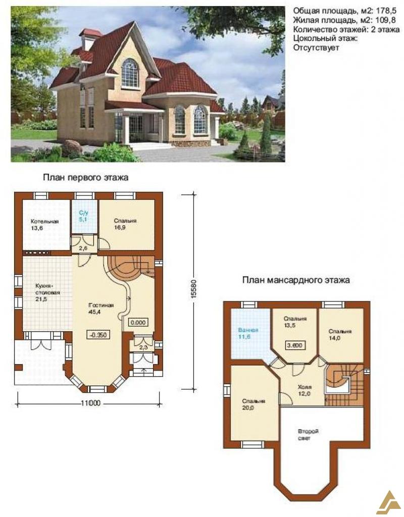 Как построить дом своими руками из твинблока от а до я